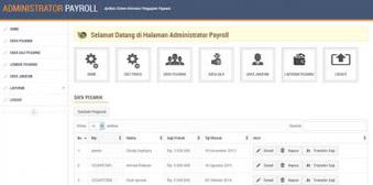 Aplikasi Penggajian Karyawan (Payroll)  Berbasis Web dengan php dan Mysql