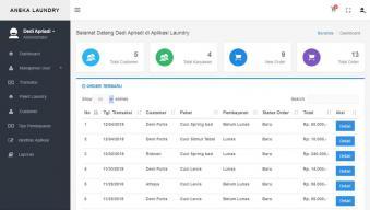 Aplikasi Laundry Berbasis Website Dengan Php dan Mysql
