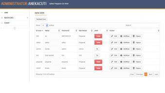 Aplikasi Cuti Pegawai Berbasis Web Menggunakan Php dan Mysql